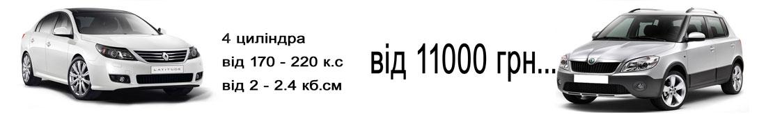 ГБО-на-Авто-в-Черкассах