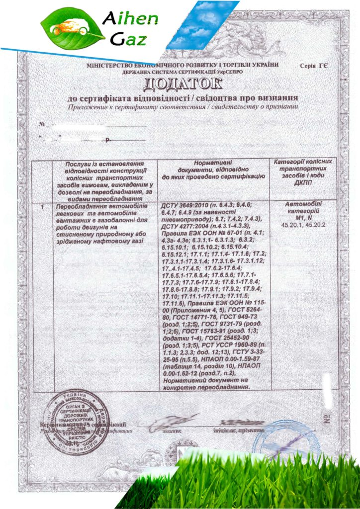 dodatok-do-sertifikata-sootvetstviya-sertifikat-vidpovidnosti-ukrsepro-sertifikaciya-avtomobilej-gbo