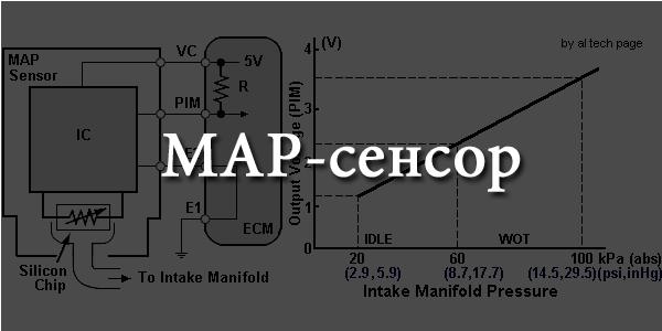map-sensor